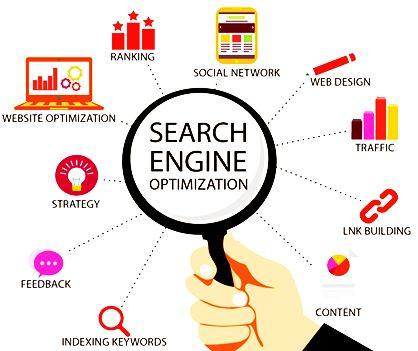 Complete SEO services Package