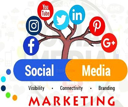 Social Media Marketing Services Package