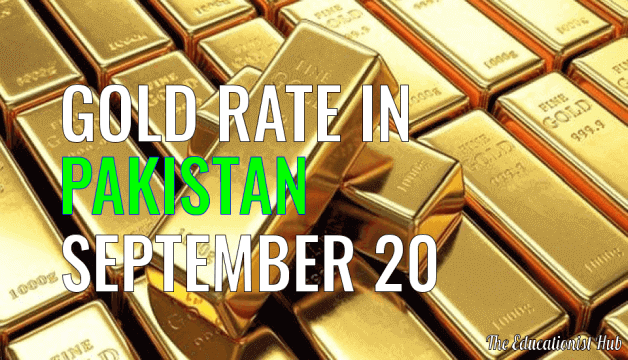 Gold Rate in Pakistan Today 20th September 2021
